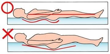 腰痛対策,効果的,マットレス,高反発,低反発,比較